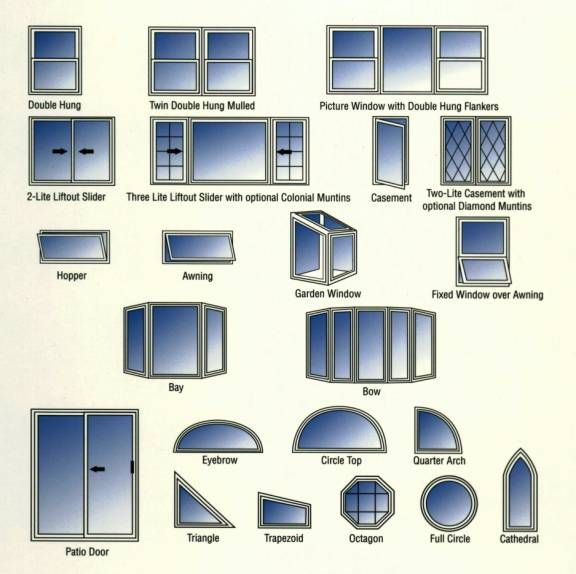 There are many different vinyl replacement window and door for House window styles pictures