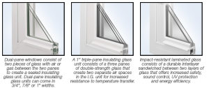 Simonton Windows Glass Packages