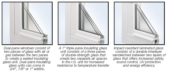 Vinyl Window Glass Package Offers Superior Performance